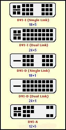 计算机相关接口详细介绍